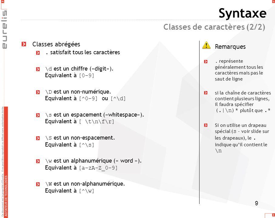 Syntaxe Classes de caractères (2/2) Classes abrégées Remarques