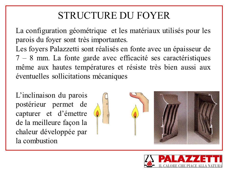 STRUCTURE DU FOYER La configuration géométrique et les matériaux utilisés pour les parois du foyer sont très importantes.