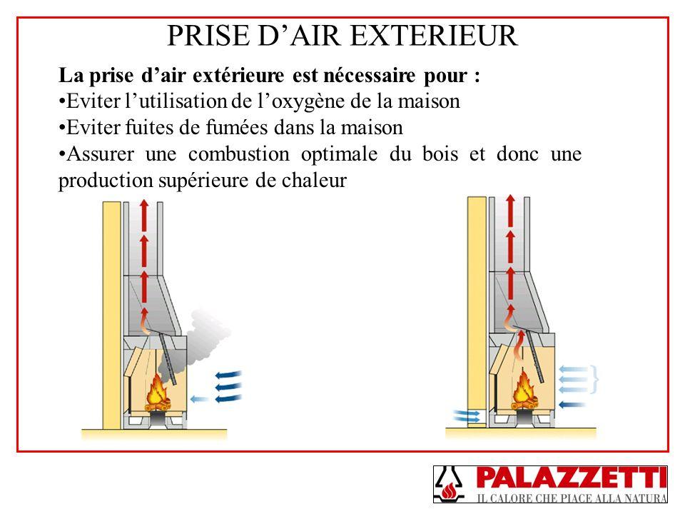 PRISE D'AIR EXTERIEUR La prise d'air extérieure est nécessaire pour :
