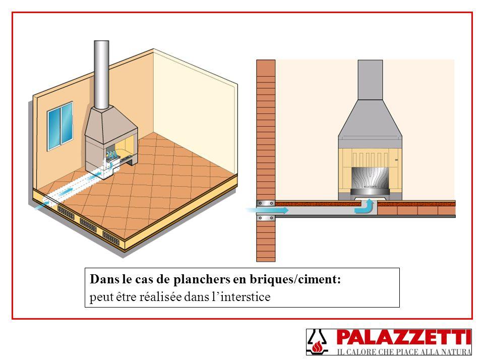 Dans le cas de planchers en briques/ciment: