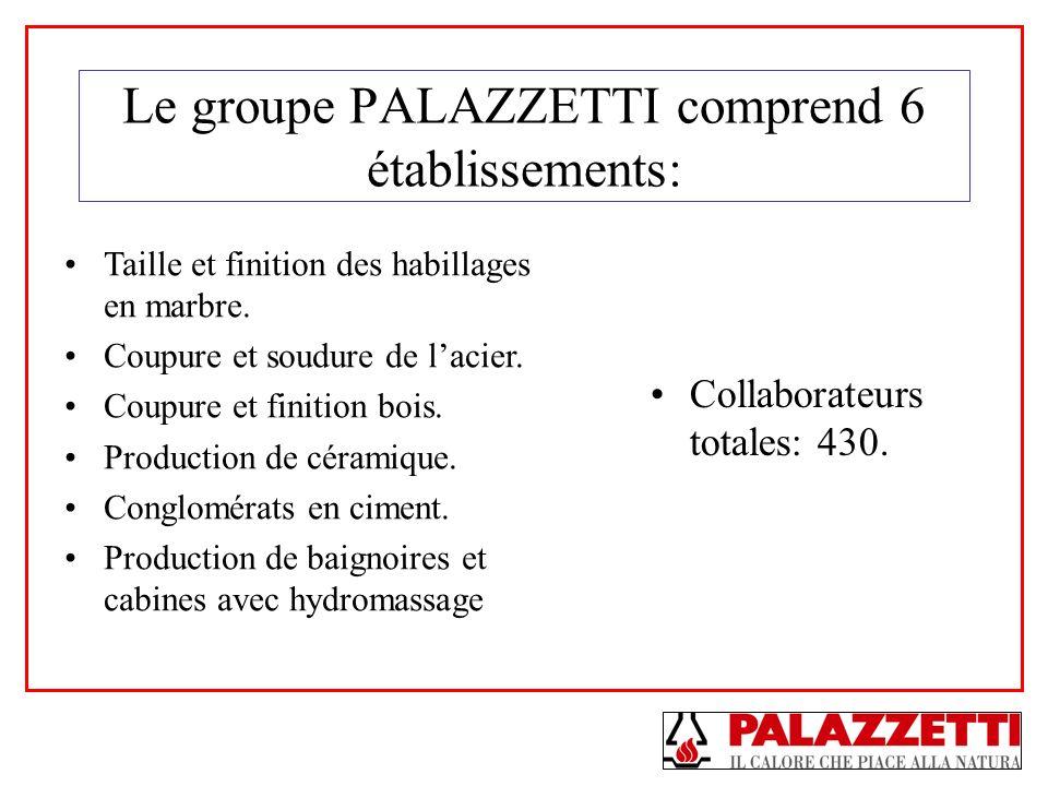 Le groupe PALAZZETTI comprend 6 établissements: