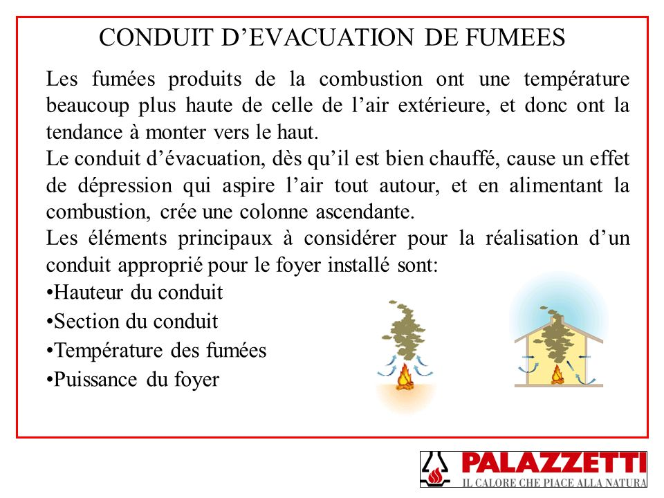 CONDUIT D'EVACUATION DE FUMEES