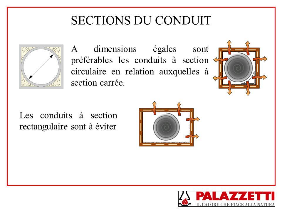 SECTIONS DU CONDUIT A dimensions égales sont préférables les conduits à section circulaire en relation auxquelles à section carrée.