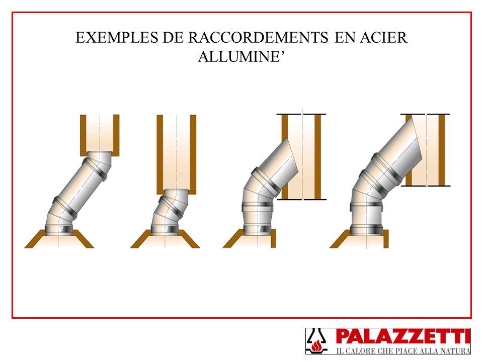 EXEMPLES DE RACCORDEMENTS EN ACIER ALLUMINE'