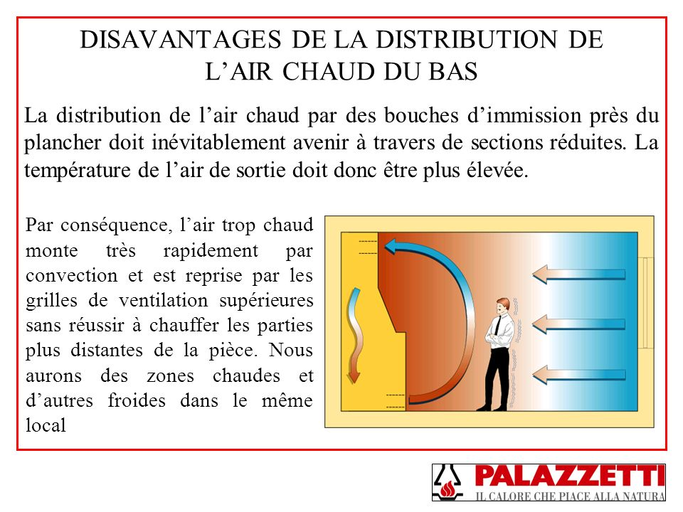 DISAVANTAGES DE LA DISTRIBUTION DE L'AIR CHAUD DU BAS