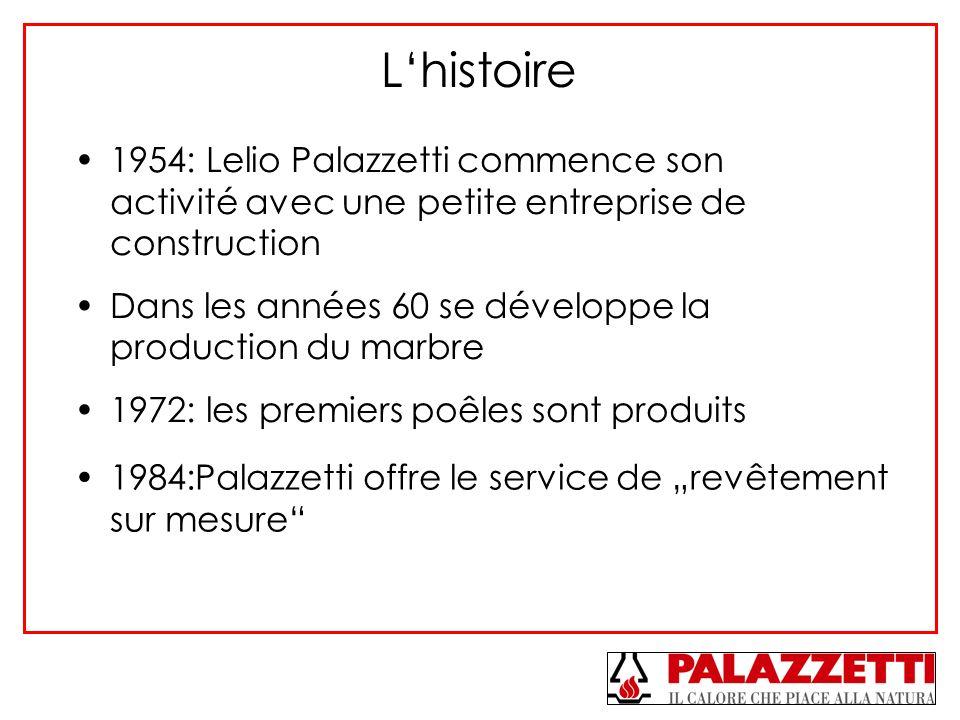 L'histoire1954: Lelio Palazzetti commence son activité avec une petite entreprise de construction.