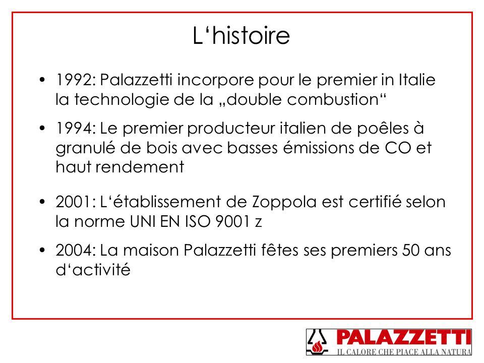 "L'histoire1992: Palazzetti incorpore pour le premier in Italie la technologie de la ""double combustion"