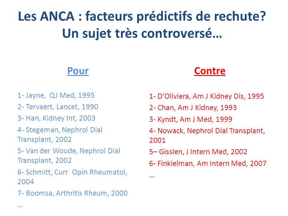 Les ANCA : facteurs prédictifs de rechute Un sujet très controversé…