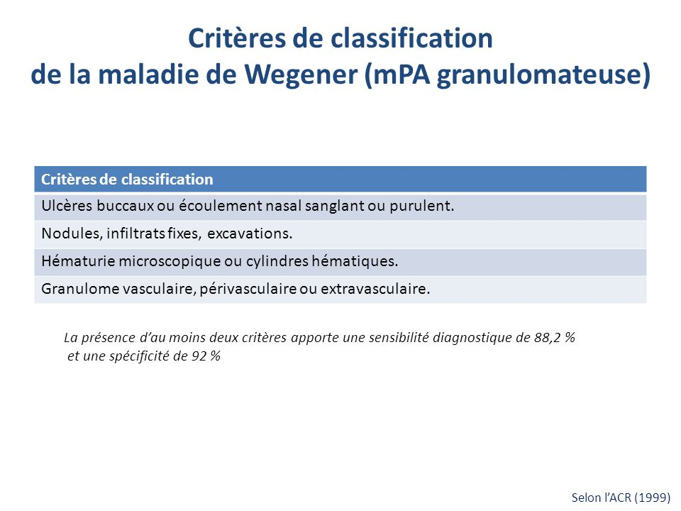 Critères de classification de la maladie de Wegener (mPA granulomateuse)