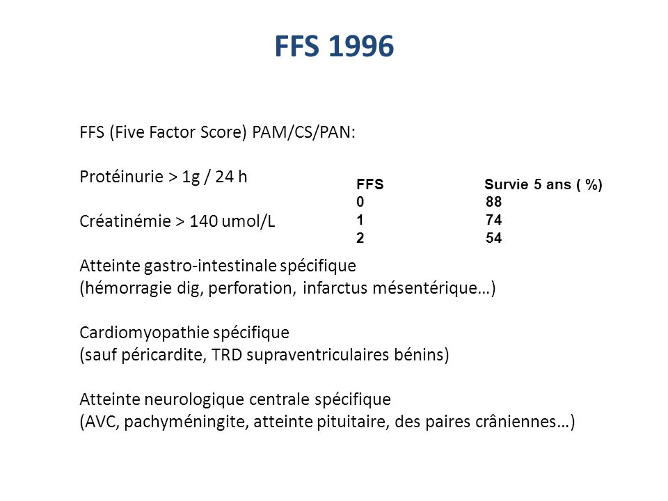 FFS 1996 FFS (Five Factor Score) PAM/CS/PAN: