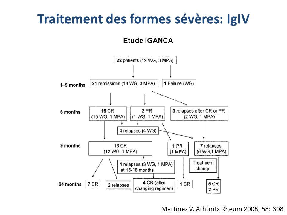 Traitement des formes sévères: IgIV