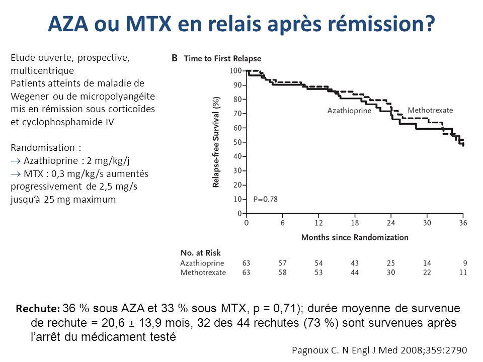 AZA ou MTX en relais après rémission