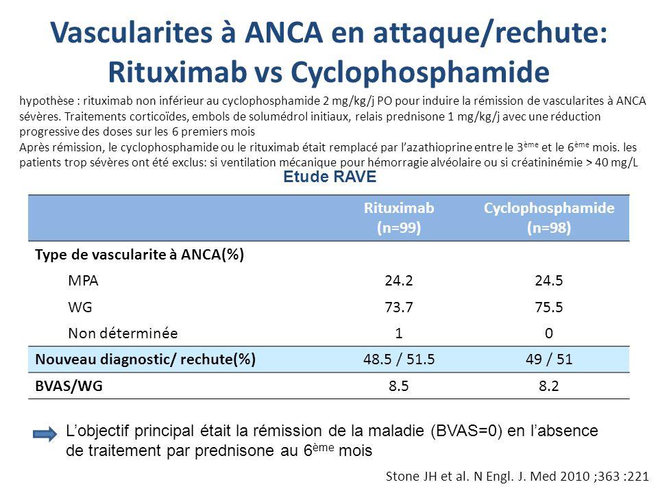 Vascularites à ANCA en attaque/rechute: Rituximab vs Cyclophosphamide