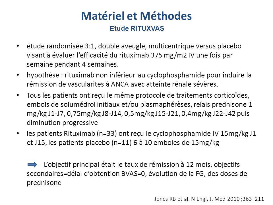 Matériel et Méthodes Etude RITUXVAS.