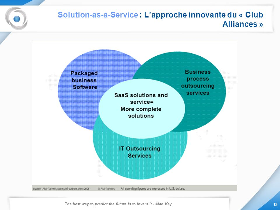 Solution-as-a-Service : L'approche innovante du « Club Alliances »