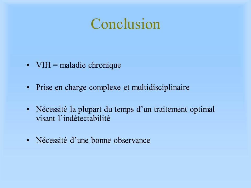 Conclusion VIH = maladie chronique
