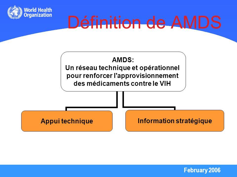 Définition de AMDS