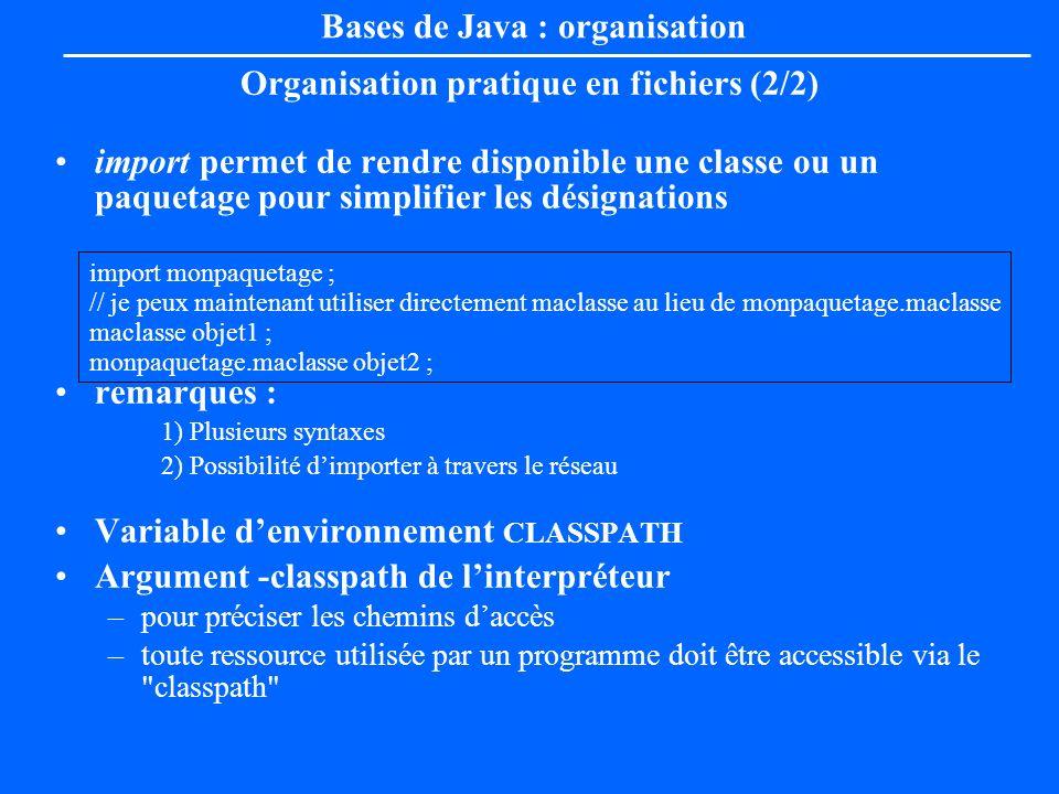 Bases de Java : organisation