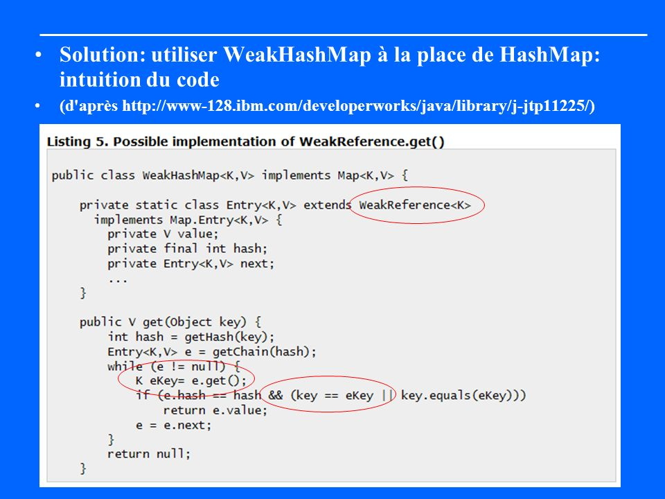 Solution: utiliser WeakHashMap à la place de HashMap: intuition du code