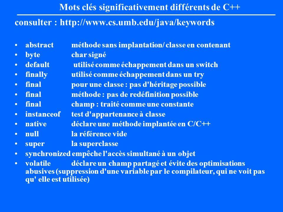 Mots clés significativement différents de C++