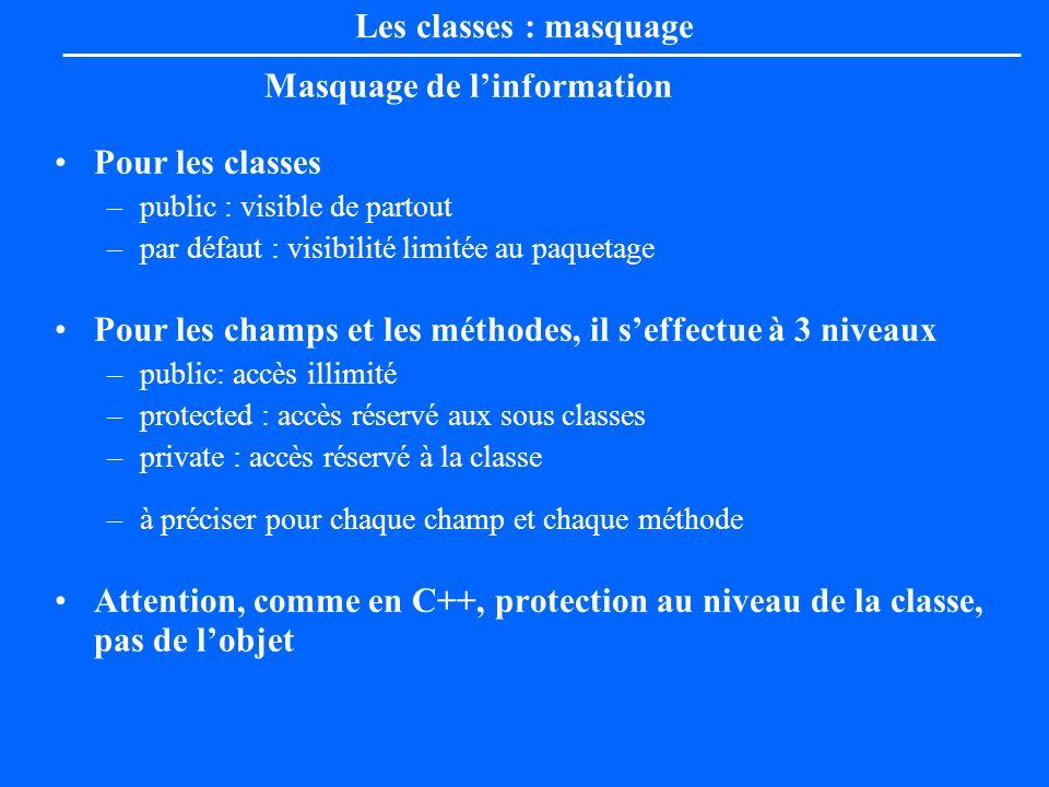 Masquage de l'information Pour les classes