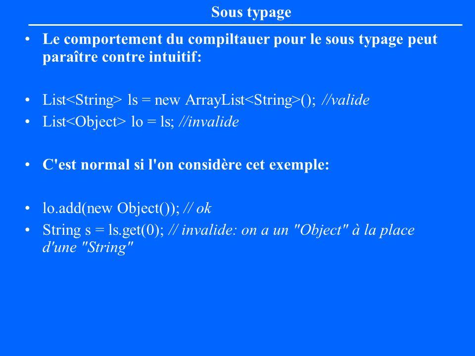 Sous typageLe comportement du compiltauer pour le sous typage peut paraître contre intuitif: List<String> ls = new ArrayList<String>(); //valide.