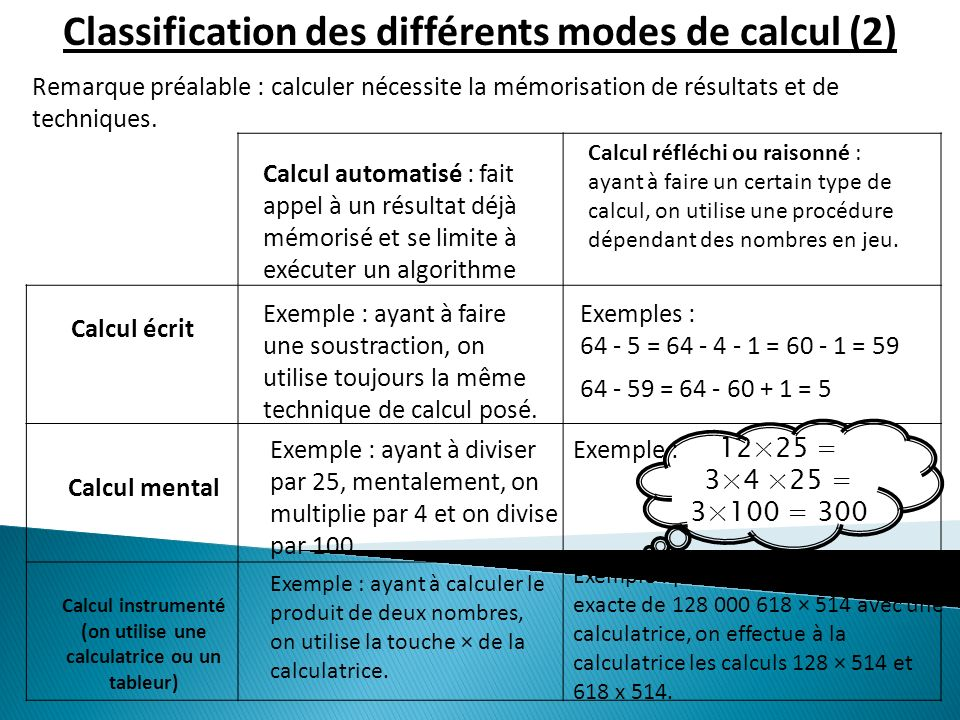 Classification des différents modes de calcul (2)
