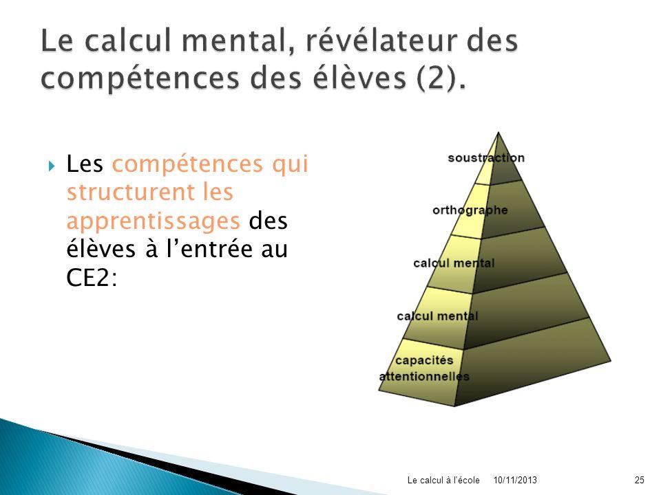Le calcul mental, révélateur des compétences des élèves (2).