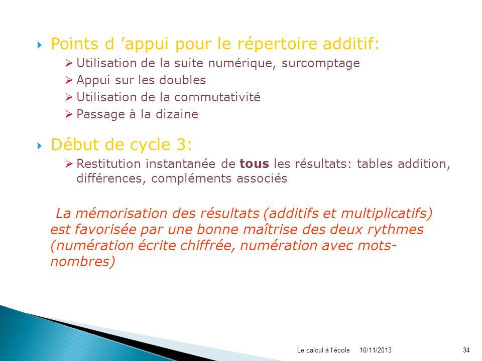 Points d 'appui pour le répertoire additif: