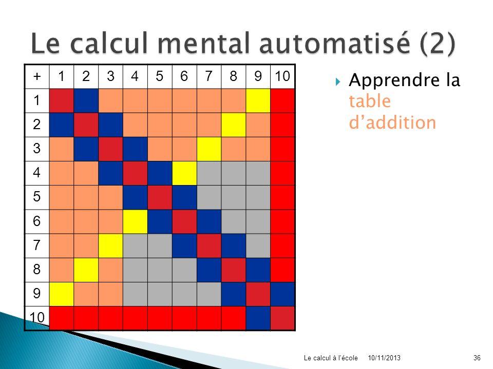 Le calcul mental automatisé (2)