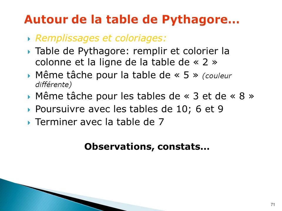 Autour de la table de Pythagore…