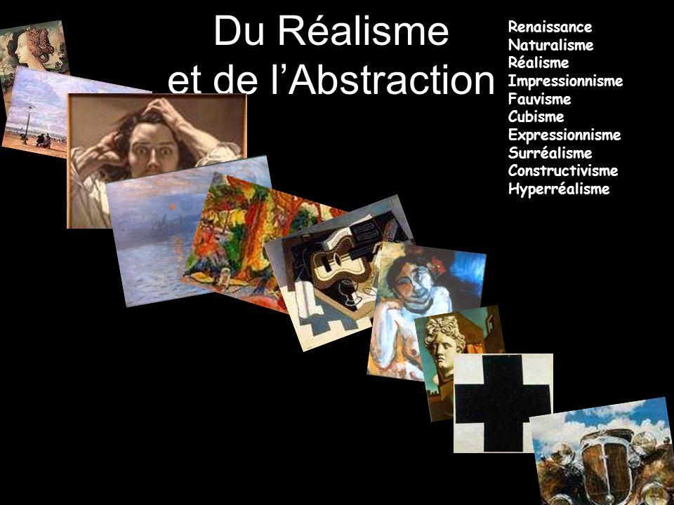 Du Réalisme et de l'Abstraction