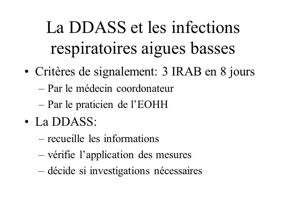 La DDASS et les infections respiratoires aigues basses