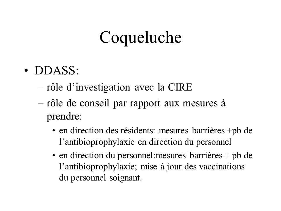 Coqueluche DDASS: rôle d'investigation avec la CIRE