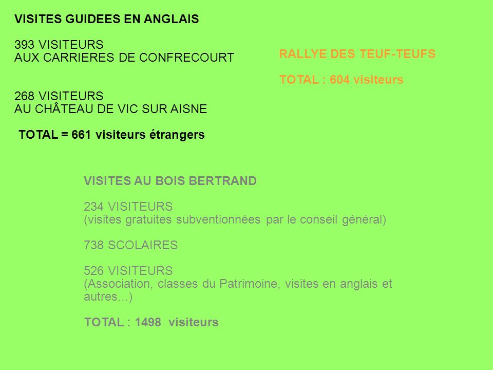 VISITES GUIDEES EN ANGLAIS