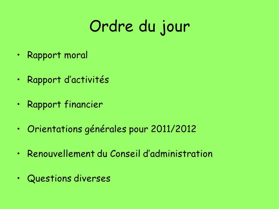 Ordre du jour Rapport moral Rapport d'activités Rapport financier