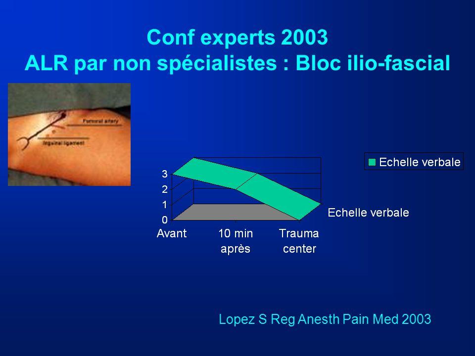 Conf experts 2003 ALR par non spécialistes : Bloc ilio-fascial