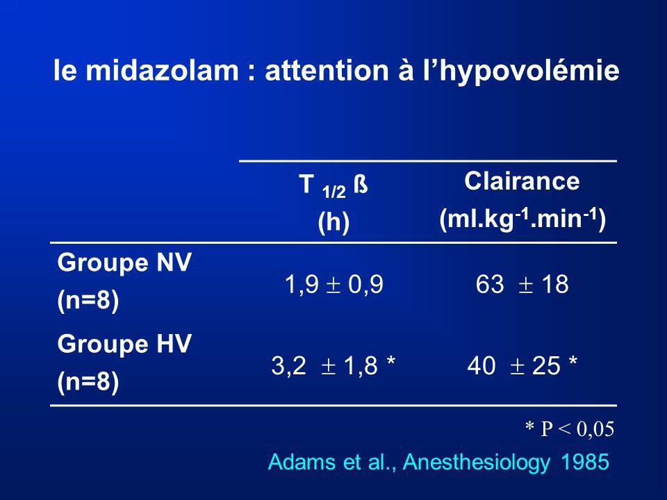 le midazolam : attention à l'hypovolémie