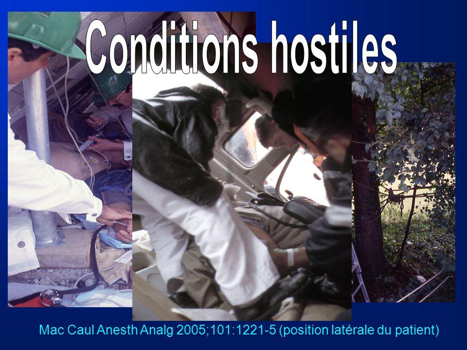 Conditions hostiles Mac Caul Anesth Analg 2005;101:1221-5 (position latérale du patient)