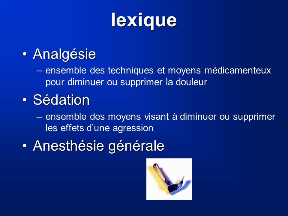 lexique Analgésie Sédation Anesthésie générale