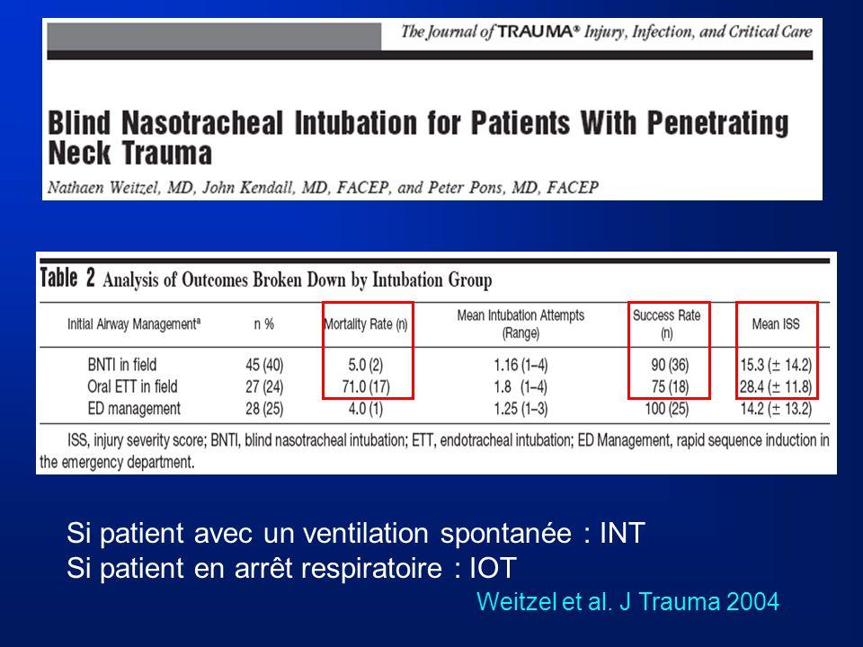 Si patient avec un ventilation spontanée : INT