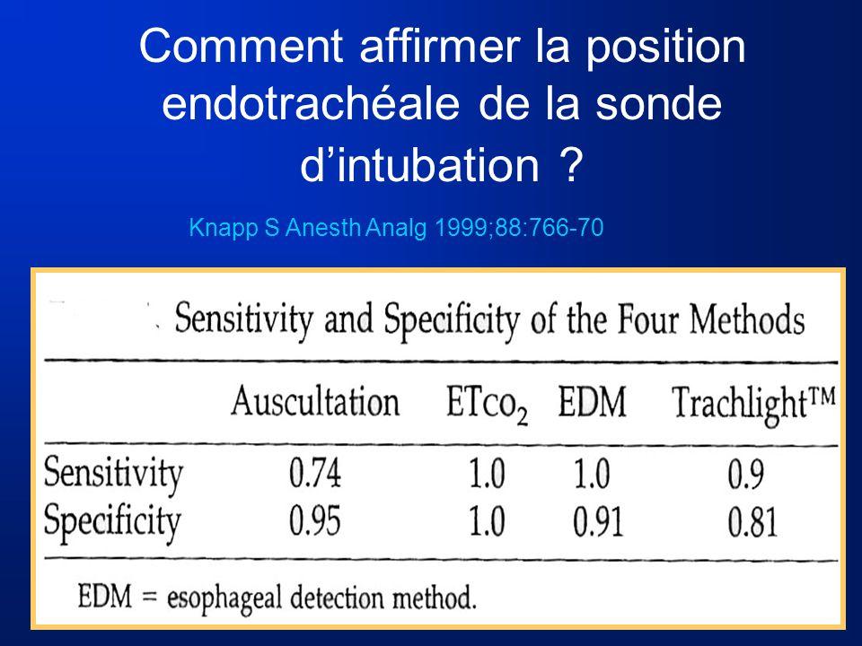 Comment affirmer la position endotrachéale de la sonde d'intubation