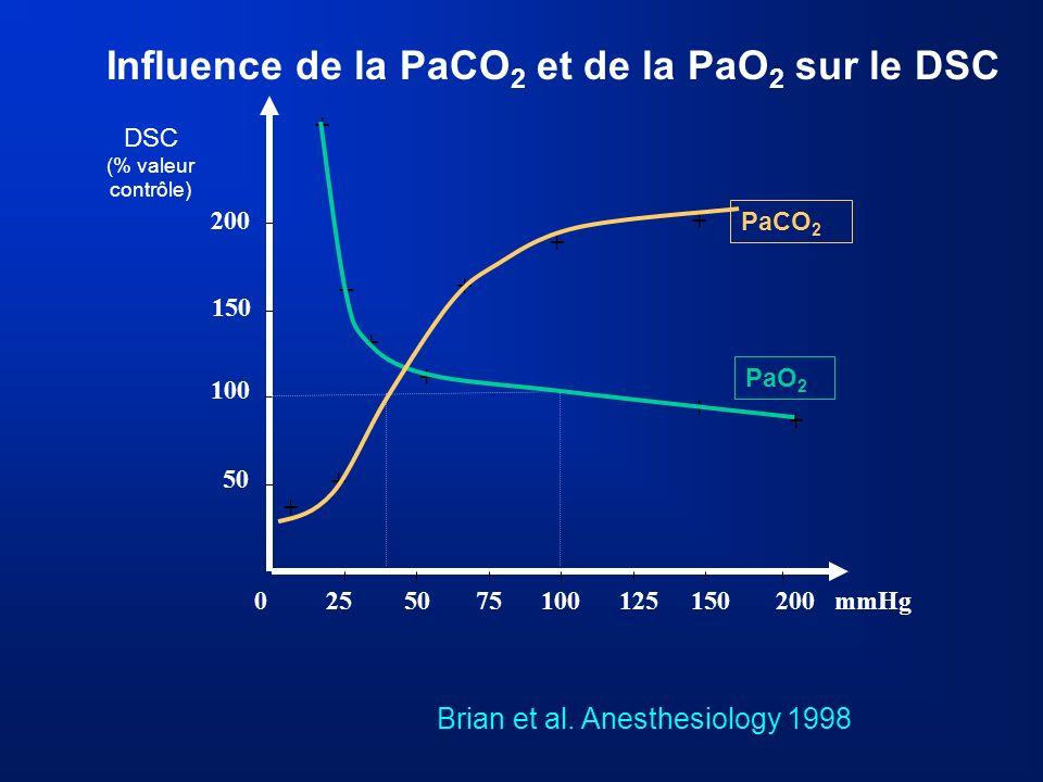 Influence de la PaCO2 et de la PaO2 sur le DSC