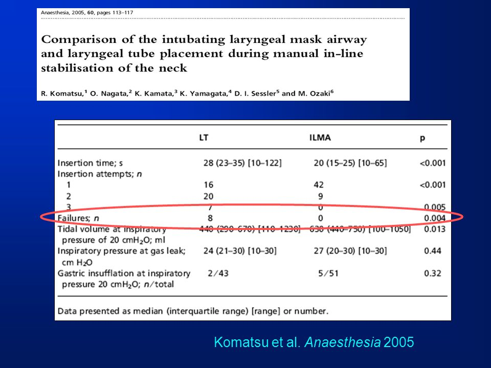 Komatsu et al. Anaesthesia 2005