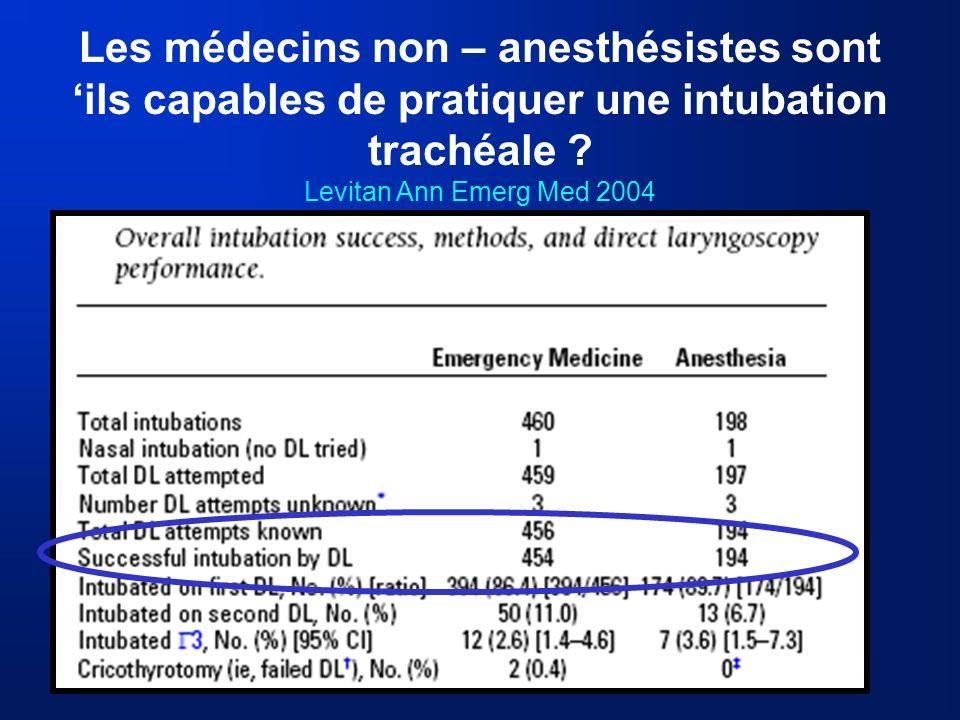 Les médecins non – anesthésistes sont 'ils capables de pratiquer une intubation trachéale