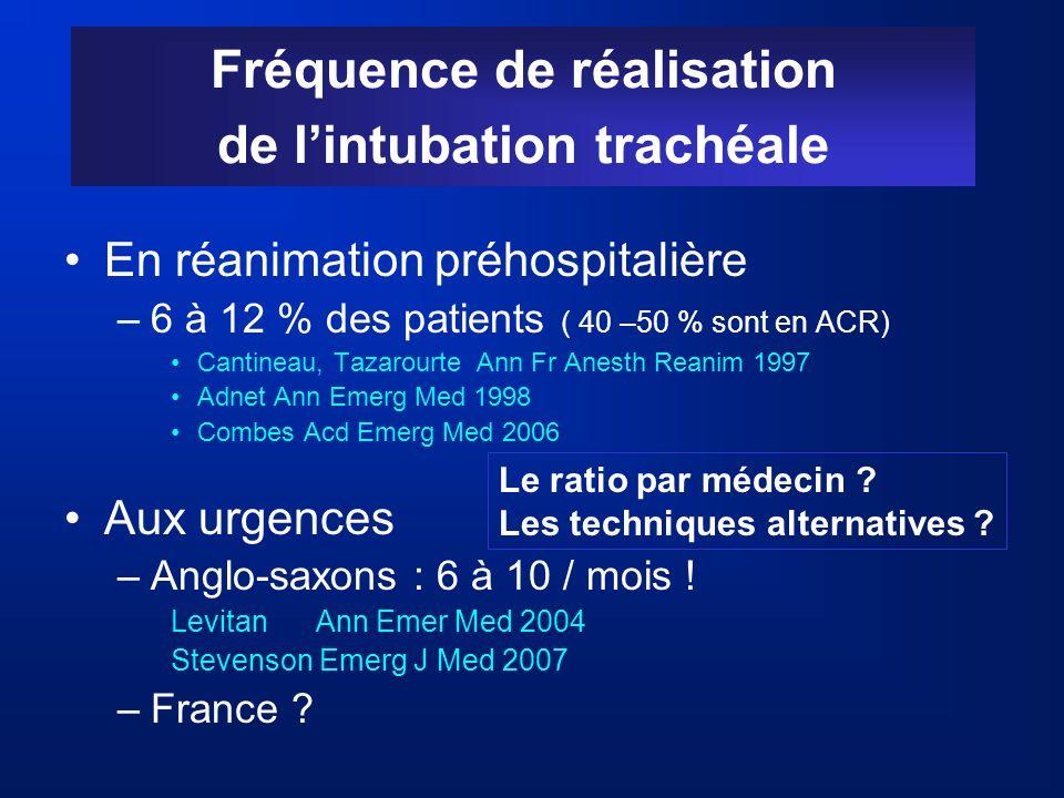 Fréquence de réalisation de l'intubation trachéale