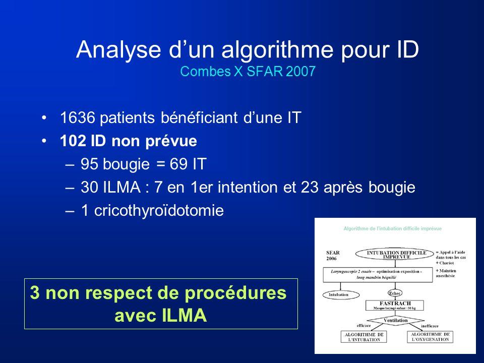 Analyse d'un algorithme pour ID Combes X SFAR 2007