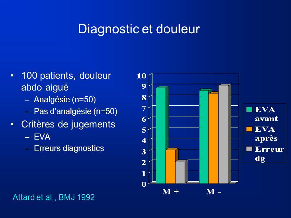 Diagnostic et douleur 100 patients, douleur abdo aiguë