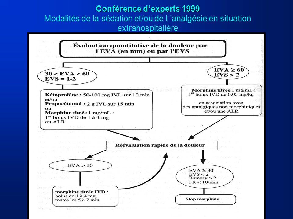 Conférence d'experts 1999 Modalités de la sédation et/ou de l 'analgésie en situation extrahospitalière