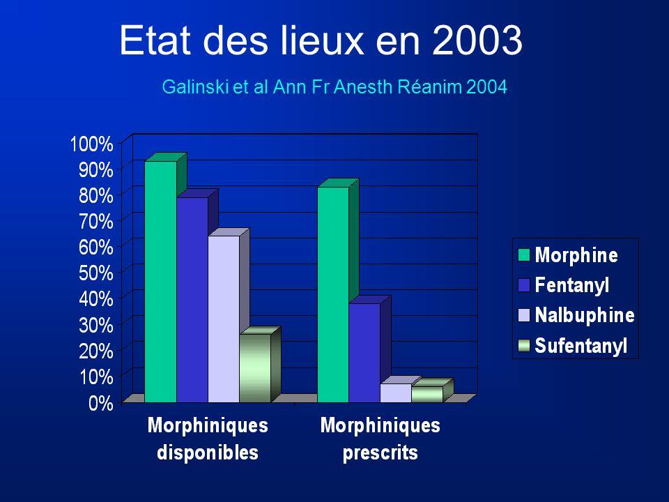 Galinski et al Ann Fr Anesth Réanim 2004